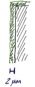 Skizze der theoretischen Schichtdicke auf einem Grundmaterial. Die Schicht ist hier grün schraffiert.